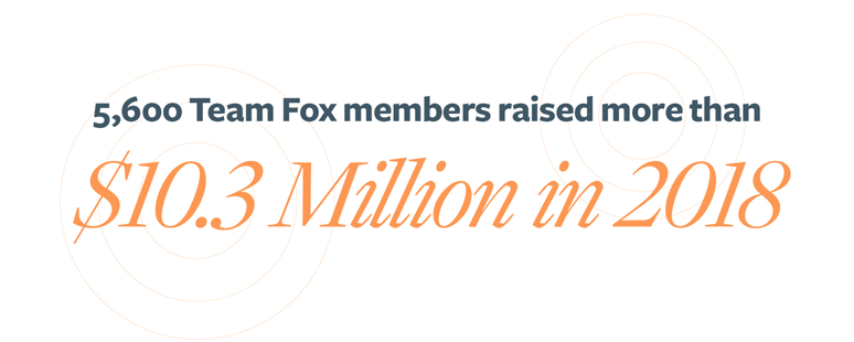 Annual Report Team Fox Stat